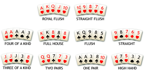 poker-hand-picture